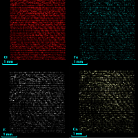 MicroXRF analysis of fingerprints